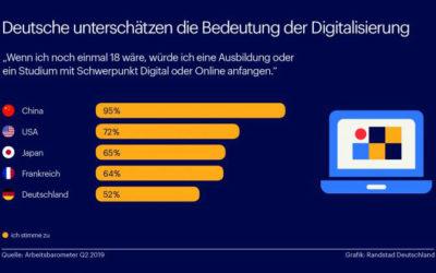 Arbeitsplatz Online: wenn die Deutschen ihre Karriere neu starten könnten